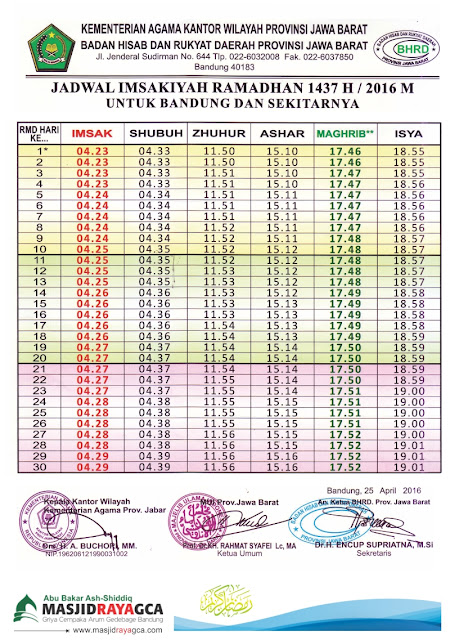 Jadwal Imsakiyah Puasa Ramadan 1437 H - 2016 M Kota Bandung