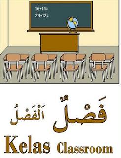 Kosakata Bahasa Arab tentang Lingkungan Sekolah