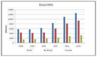 Neraca WIKA 190314