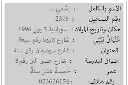 Kosakata Bahasa Arab Tentang Identitas Pribadi