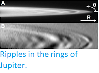 http://sciencythoughts.blogspot.co.uk/2014/04/ripples-in-rings-of-jupiter.html