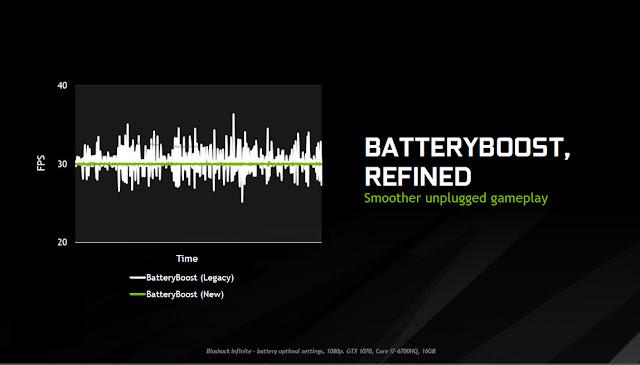 Resultado de imagen para GPU PASCAL Notebooks