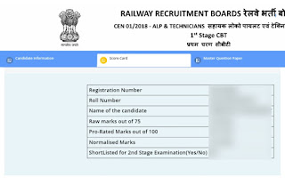 Rrb-alp-result-released