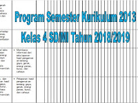 Program Semester Kurikulum 2013 Kelas 4 SD/MI Tahun 2018/2019