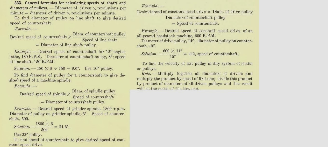Mechanical Engineering : Formula to calculate speed of the shaft and