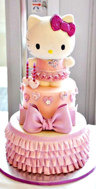 Enjoyable Birthday Cake Hello Kitty Wallpaper Hd Decor Di Design Personalised Birthday Cards Cominlily Jamesorg