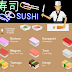 Tableau Sushi with Russell Spangler - Ep54