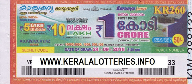 Kerala lottery result official copy of Karunya offical results _KR-201