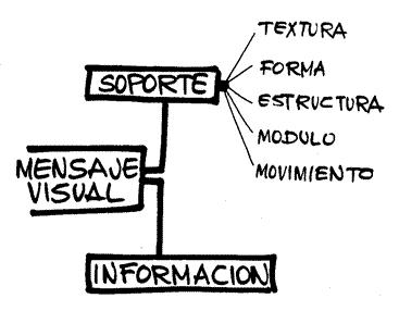 Mercadotecnia UACyA norte: Comunicación visual.