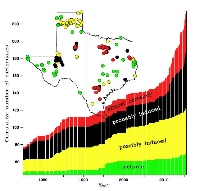 The Fracking Process Is Now The Leading Cause Of Earthquakes In Texas