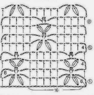 Ponto de Crochê Com Gráfico 01
