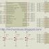 MicroCode Studio y PBP: Uso de 3 canales analogicos con el PIC16F887 - Encender LEDs
