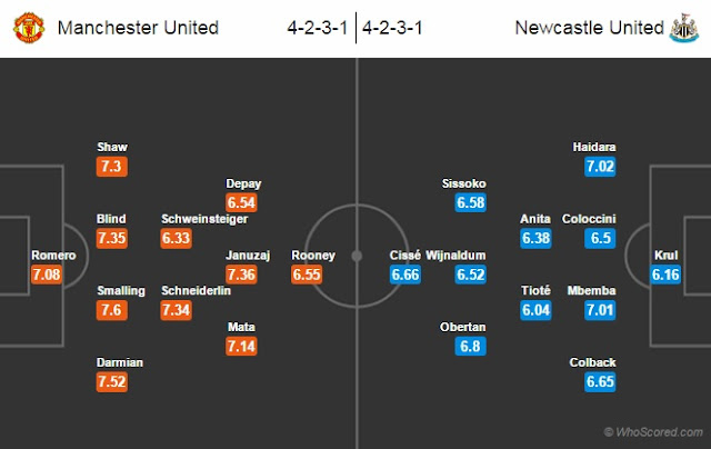 Possible Lineups, Team News, Stats – Manchester United vs Newcastle United