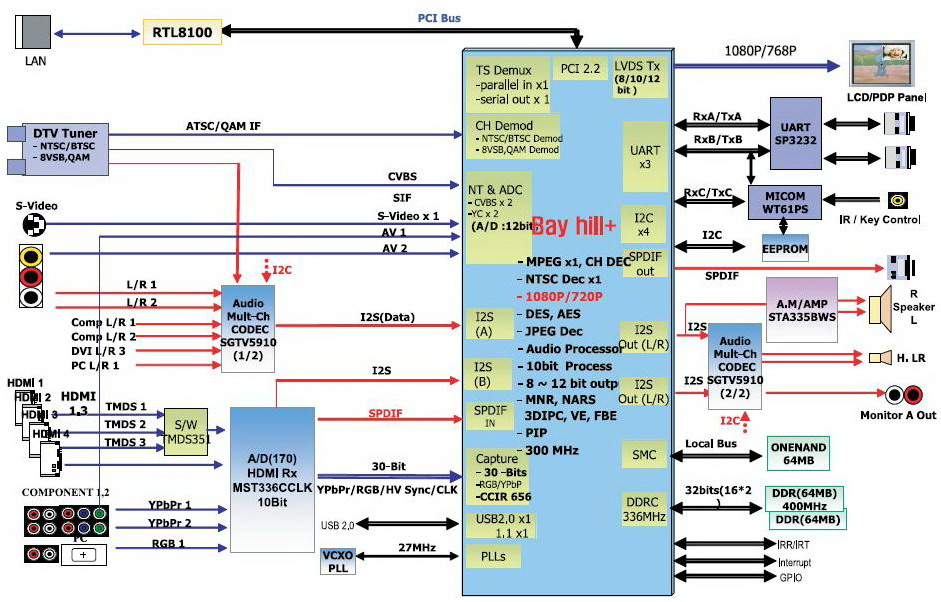 Secret Diagram: Topic Circuit diagram lcd tv