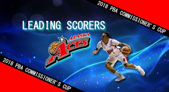List: Leading Scorers Alaska Aces 2018 PBA Commissioner's Cup