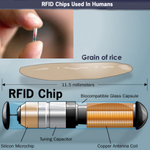 Picture of rfid chip as it relate to  Obama Care