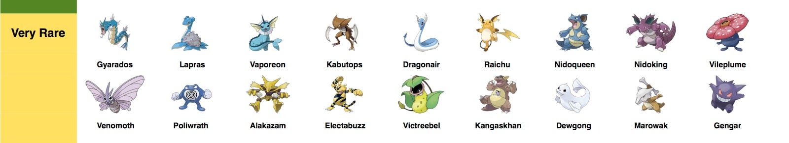 pokemon very rare