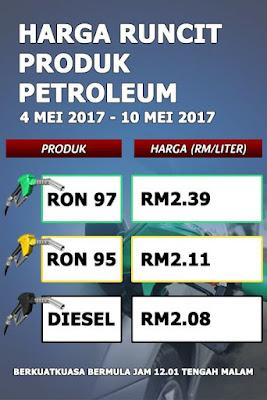 Harga Runcit Produk Petroleum Terkini Harga Minyak Petrol