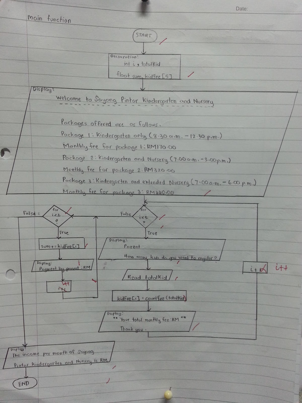 Exercise Flowchart Correction Ict For Form 6