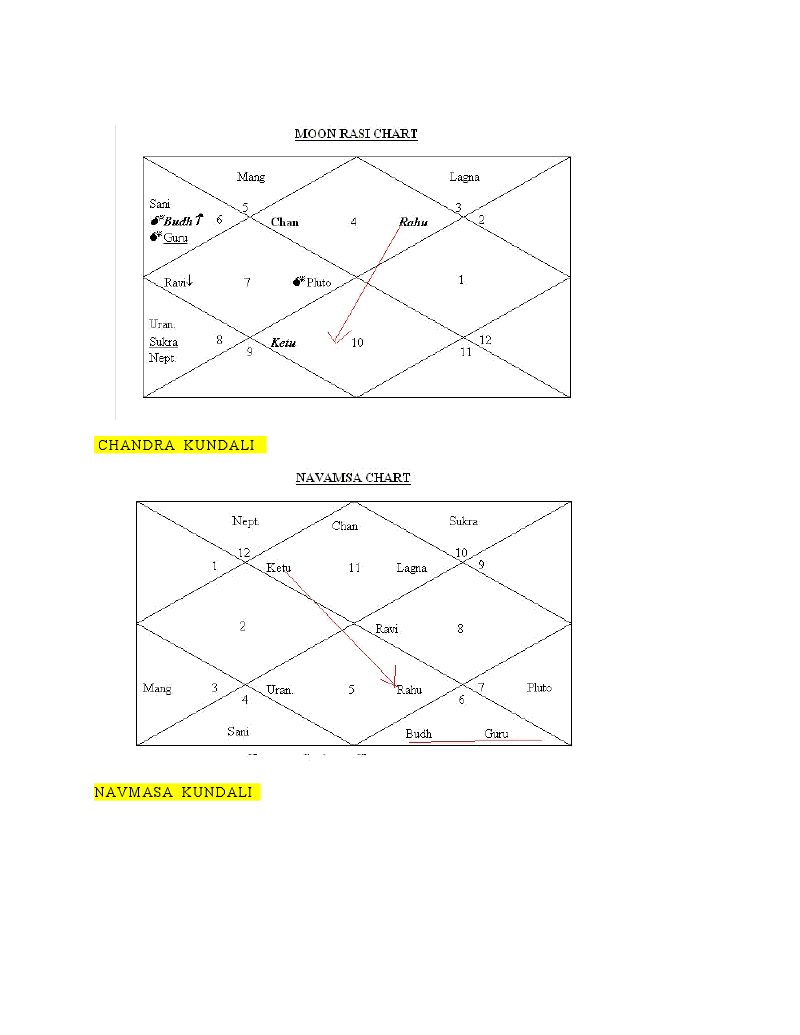 Astro Categories