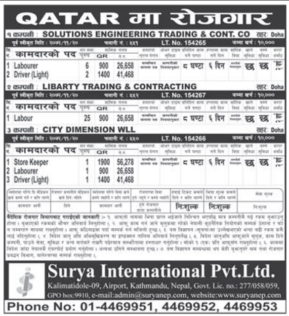 Jobs in Qatar for Nepali, Salary Rs 56,278