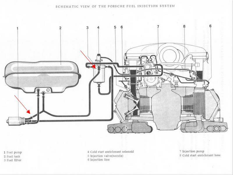 Porsche Fuel Pump Diagram - Wiring Diagrams Dock