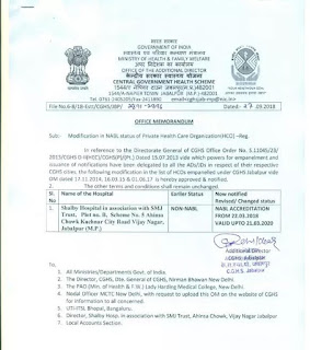 cghs-jabalpur-modification-of-nabl-status