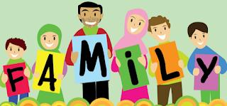 Apa pengertian Keluarga Muslim