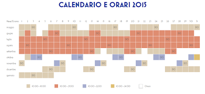 Calendario Cinecittà World