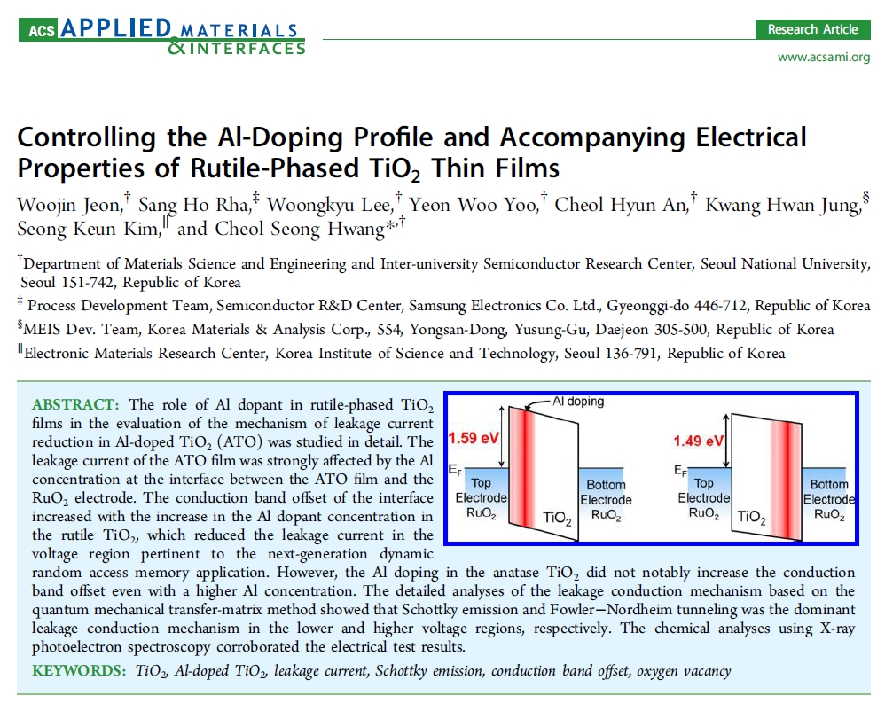 Controlling the Al-Doping Profile and Accompanying Electrical