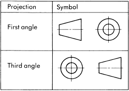 Projection Symbol | www.enggarena.net