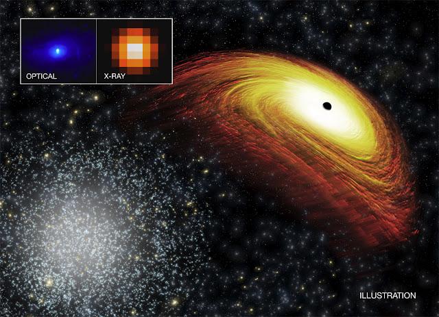 buraco negro sendo arremessado pra fora de sua galáxia