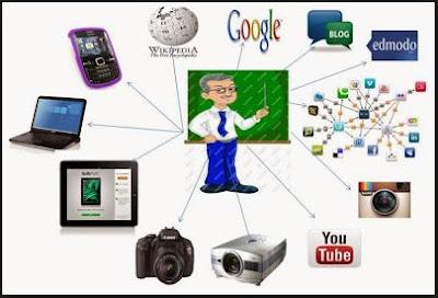 Perubahan Peran Guru di Era Teknologi Informasi dan Komunikasi