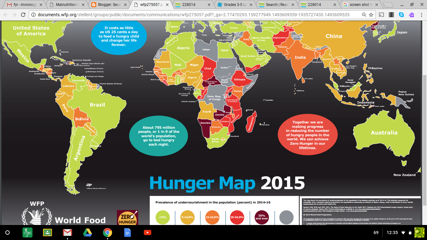 watch the video below to find out more facts about world hunger