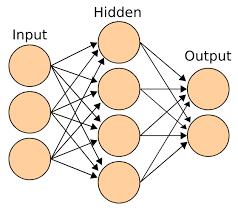 ilustrasi jaringan saraf tiruan