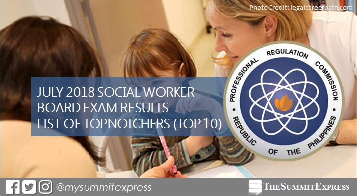 RESULT: July 2018 Social Worker board exam top 10 passers