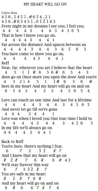 Not Pianika Lagu My Heart : pianika, heart, Angka, Titanic, Koleksi
