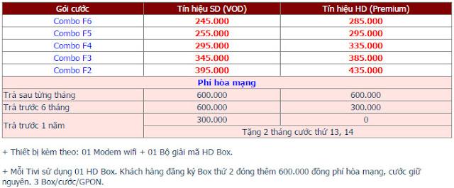 Lắp Đặt Internet FPT Phường Đông Hưng Thuận 2