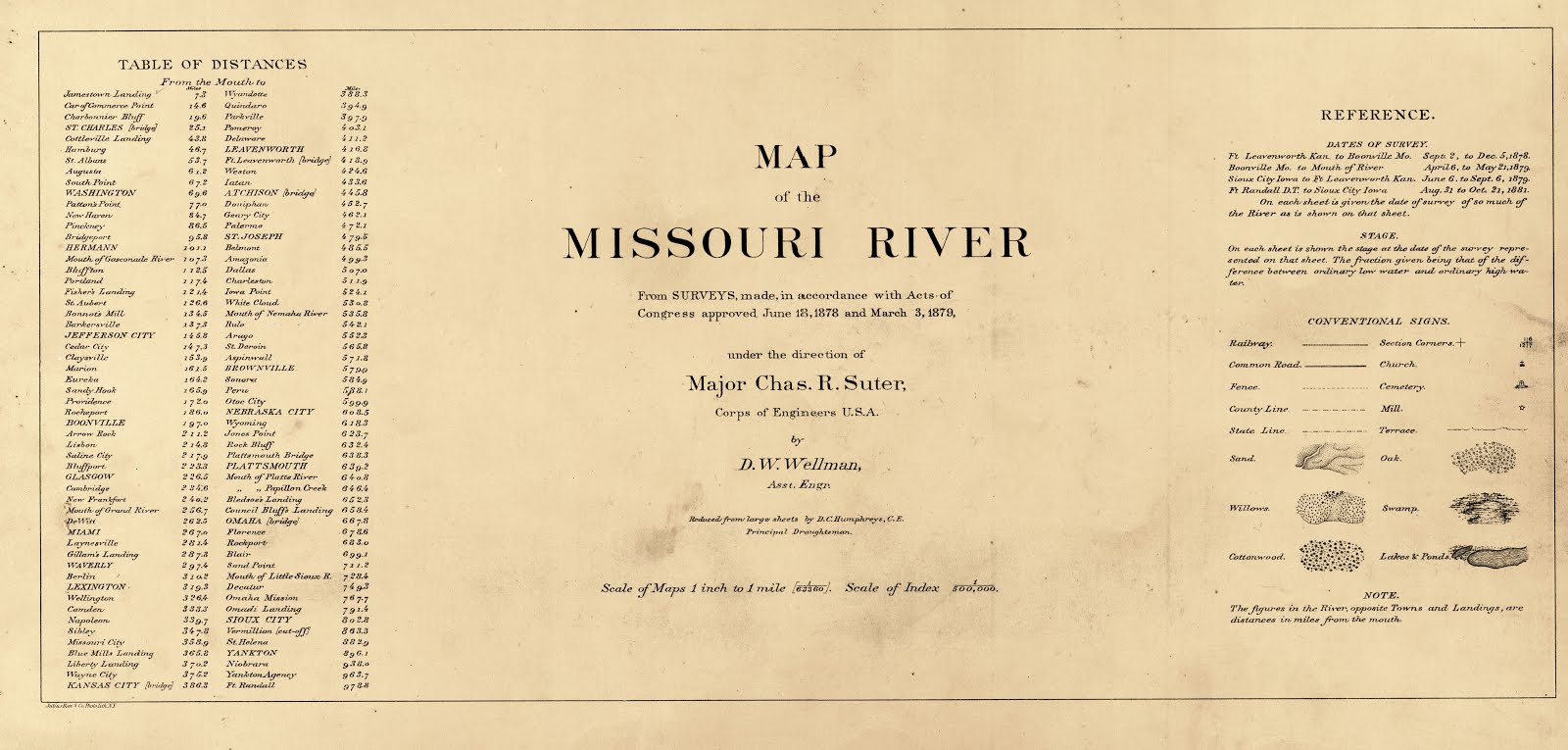1879 Missouri River