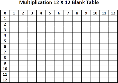 Blank Multiplication Times Table Chart