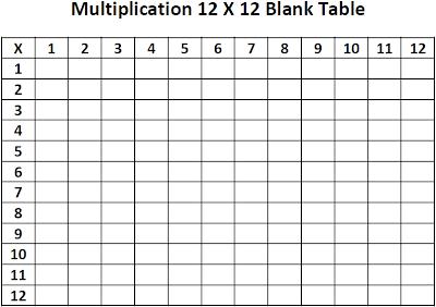 Multiplication Worksheets : multiplication worksheets grade 5 1-12 ...