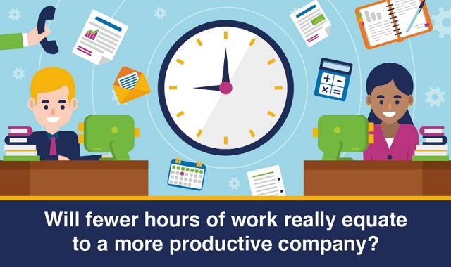 Will fewer hours of work really equate to a more productive company?