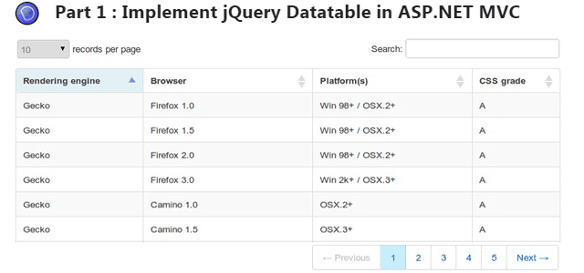 Implement jQuery Datatable in ASP.NET MVC application