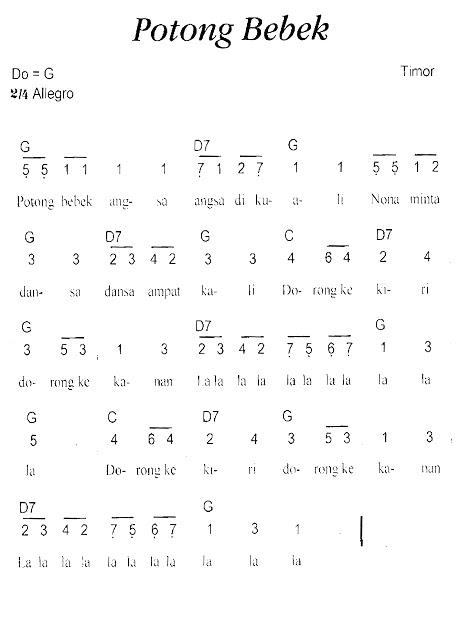 Not Angka Pianika Lagu Potong Bebek Angsa (Nusa Tenggara Timur)