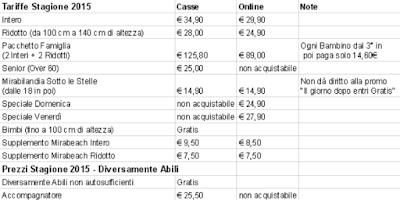 Tariffe Mirabilandia