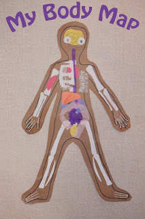 Teach Kids Anatomy with a Life Size Body Map