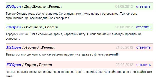 разные FXOpen отзывы