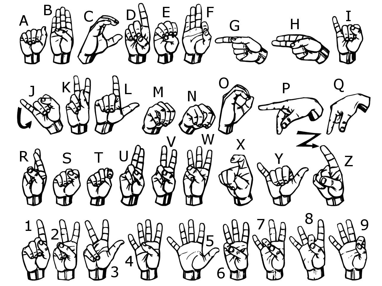 ASL Teaching Resources Teaching Resources | Teachers Pay ...  |Asl Spelling Jesus