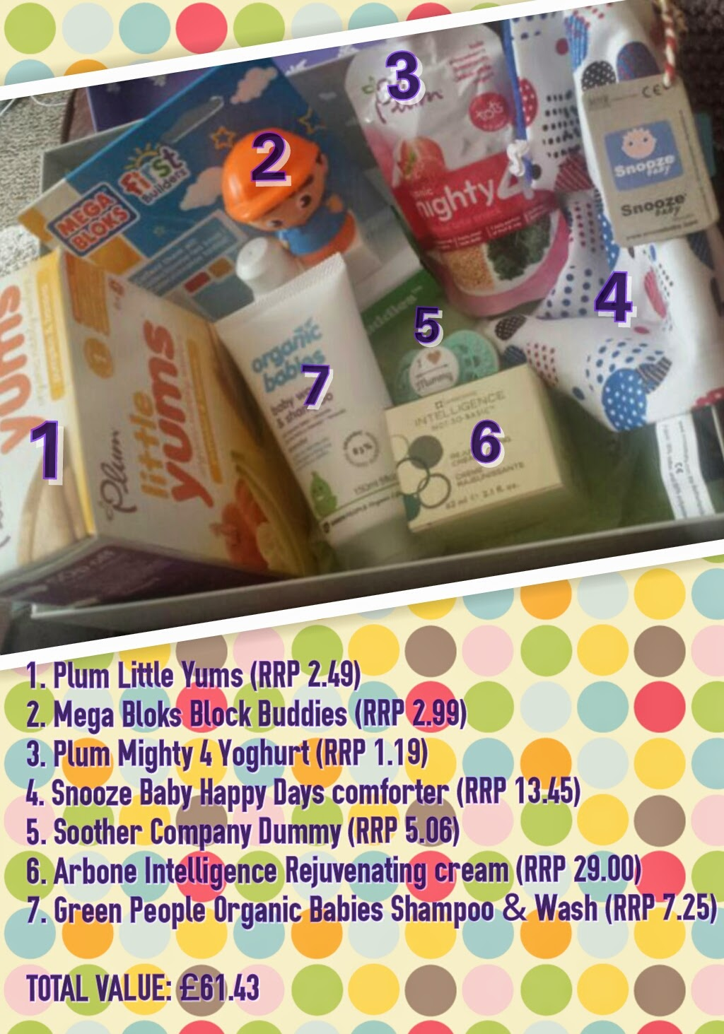 nonabox contents for april 2014