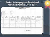 Berkas Kelengkapan Administrasi Kenaikan Pangkat 2017 2018